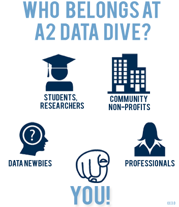 [ Graphic of icons describing that -- Everyone is welcome to Data Dive ! (Data Newbies, Students, Researchers, Community Nonprofits, Professionals, and you!) ]
