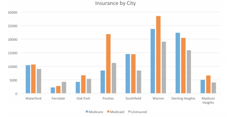 OIHN_InsuranceMix